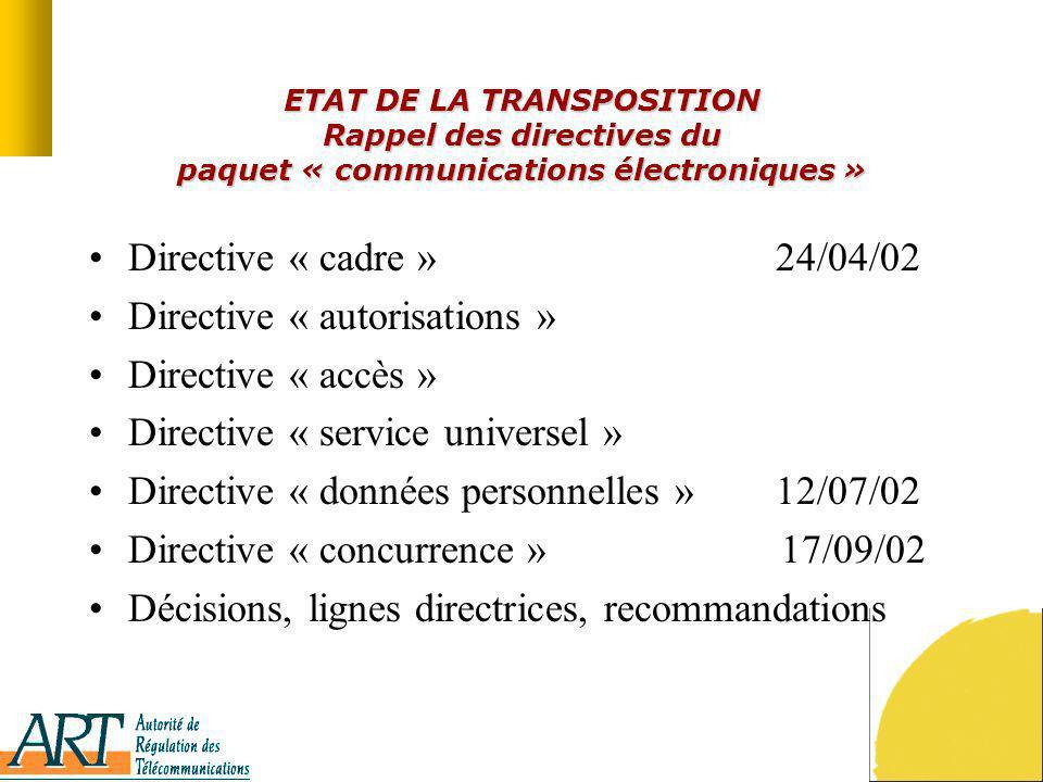 ETAT DE LA TRANSPOSITION Rappel des directives du paquet « communications électroniques » Directive « cadre » 24/04/02 Directive « autorisations » Dir