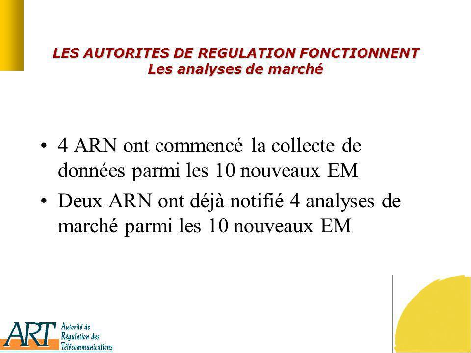 LES AUTORITES DE REGULATION FONCTIONNENT Les analyses de marché 4 ARN ont commencé la collecte de données parmi les 10 nouveaux EM Deux ARN ont déjà n