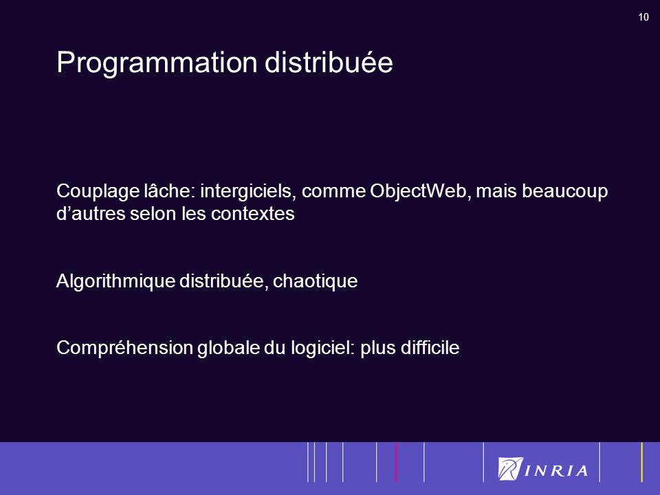 10 Programmation distribuée Couplage lâche: intergiciels, comme ObjectWeb, mais beaucoup dautres selon les contextes Algorithmique distribuée, chaotique Compréhension globale du logiciel: plus difficile