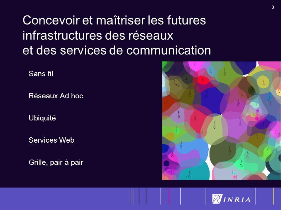 3 Concevoir et maîtriser les futures infrastructures des réseaux et des services de communication Sans fil Réseaux Ad hoc Ubiquité Services Web Grille, pair à pair