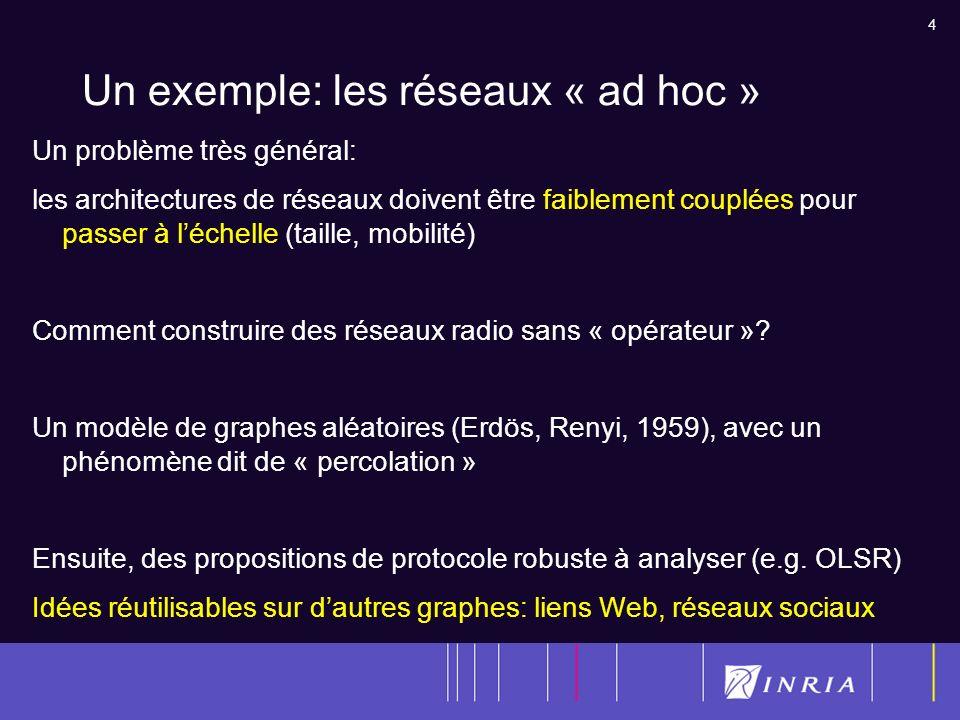 4 Un exemple: les réseaux « ad hoc » Un problème très général: les architectures de réseaux doivent être faiblement couplées pour passer à léchelle (taille, mobilité) Comment construire des réseaux radio sans « opérateur ».