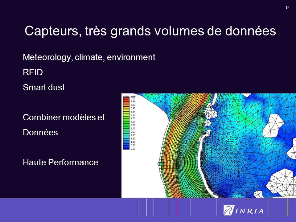 9 Capteurs, très grands volumes de données Meteorology, climate, environment RFID Smart dust Combiner modèles et Données Haute Performance