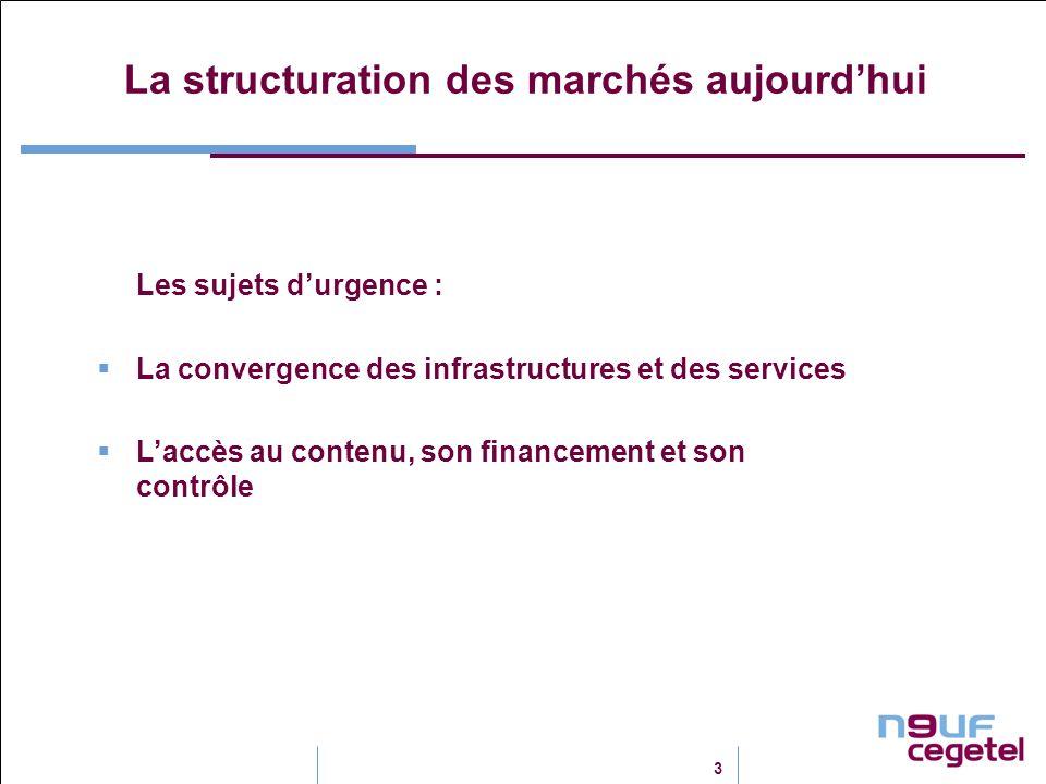 3 La structuration des marchés aujourdhui Les sujets durgence : La convergence des infrastructures et des services Laccès au contenu, son financement et son contrôle