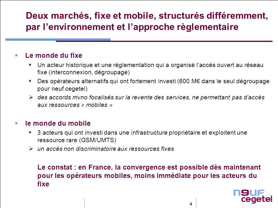 4 Deux marchés, fixe et mobile, structurés différemment, par lenvironnement et lapproche règlementaire Le monde du fixe Un acteur historique et une ré