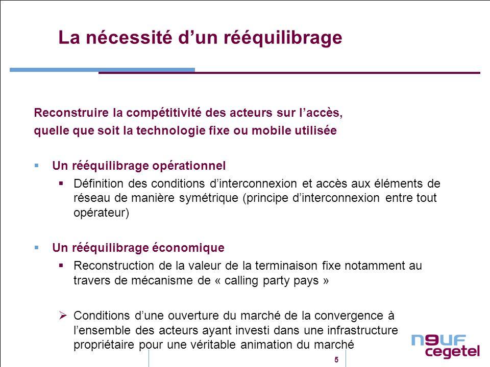 5 La nécessité dun rééquilibrage Reconstruire la compétitivité des acteurs sur laccès, quelle que soit la technologie fixe ou mobile utilisée Un rééqu