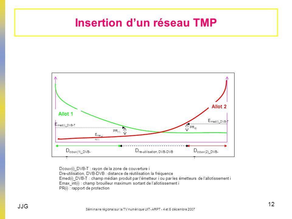 JJG Séminaire régional sur la TV numérique UIT- ARPT - 4 et 5 décembre 2007 12 Insertion dun réseau TMP D couv(1)_DVB- T D couv(2)_DVB- T D re-utilisa