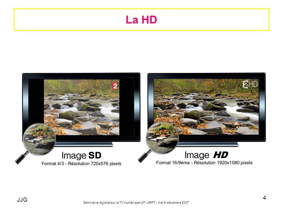 JJG Séminaire régional sur la TV numérique UIT- ARPT - 4 et 5 décembre 2007 4 La HD