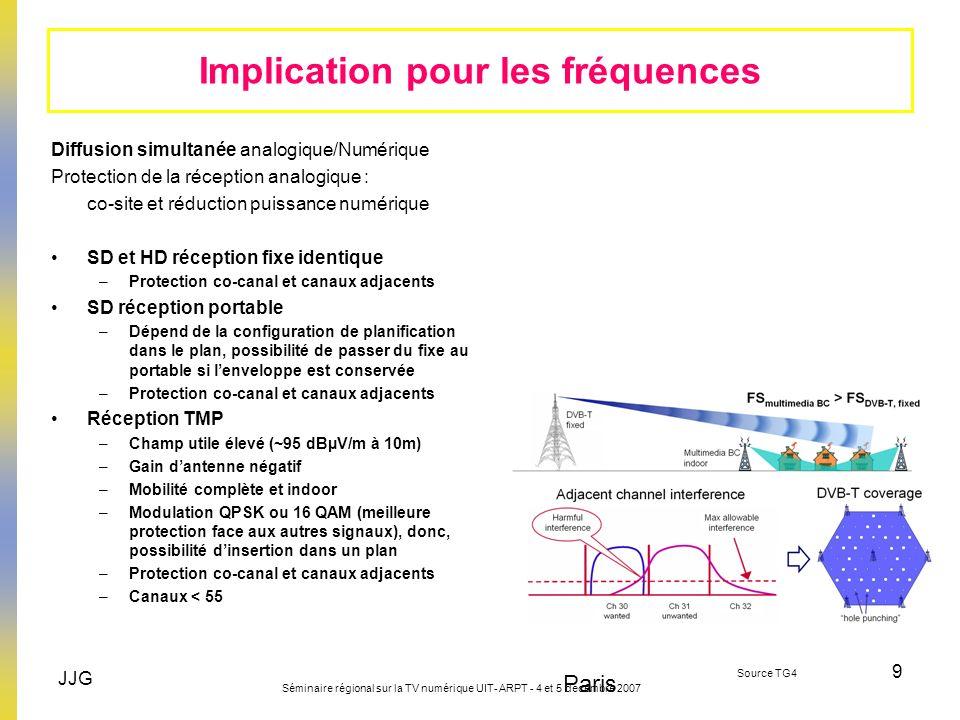 JJG Séminaire régional sur la TV numérique UIT- ARPT - 4 et 5 décembre 2007 9 Implication pour les fréquences Diffusion simultanée analogique/Numériqu