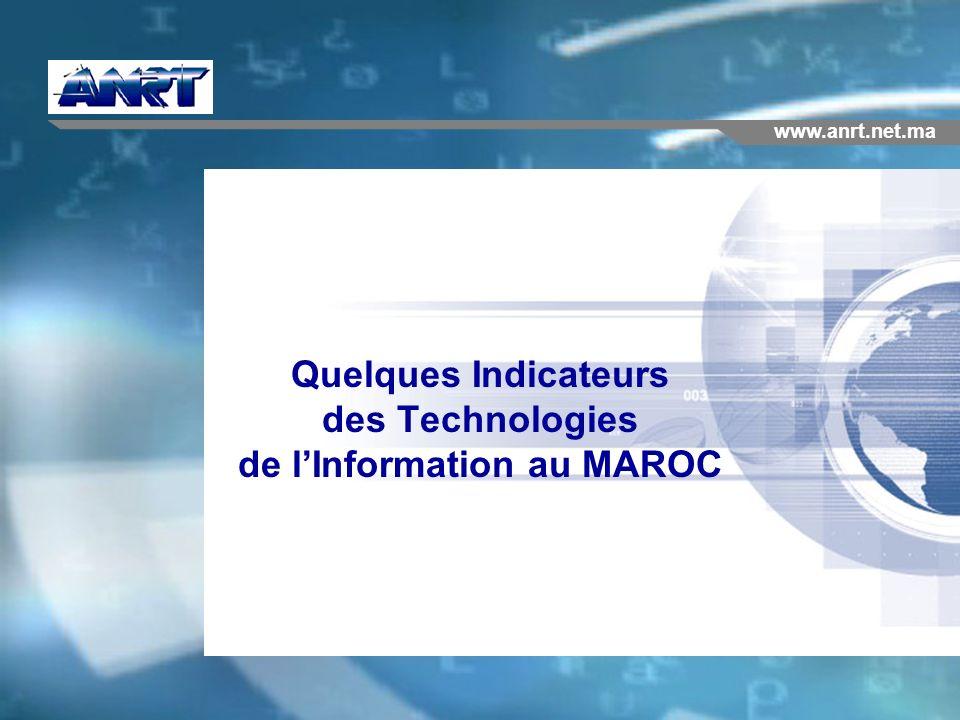 www.anrt.ma ANRT –indicateurs TIC au MAROC Laccès à Internet Les entreprises connectées Un fort taux de connexion en moyenne avec de fortes disparités entre secteurs Part des entreprises connectées en fonction du secteur dactivité