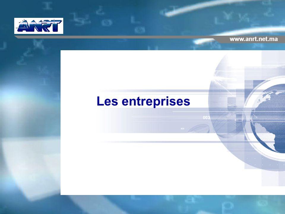 www.anrt.net.ma Les entreprises