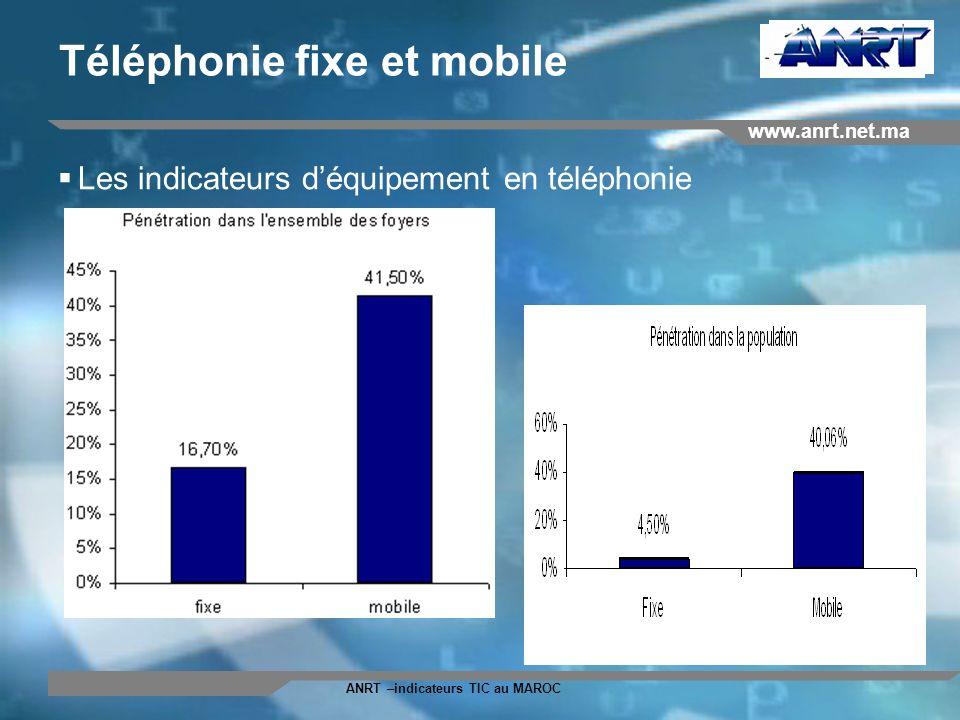 www.anrt.ma ANRT –indicateurs TIC au MAROC Téléphonie fixe et mobile Les indicateurs déquipement en téléphonie www.anrt.net.ma