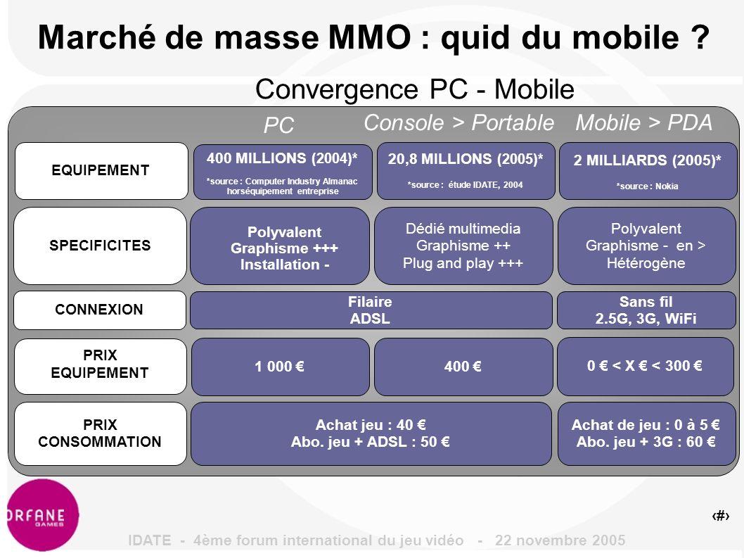 3 Marché de masse MMO : quid du mobile .