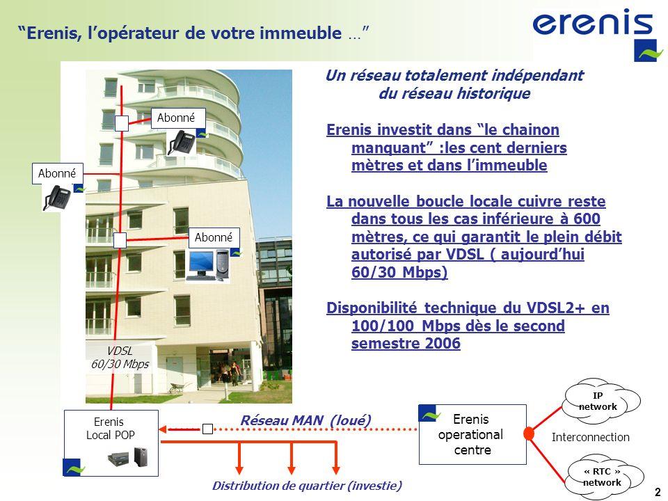 2 Erenis Local POP Erenis operational centre « RTC » network IP network Interconnection Abonné VDSL 60/30 Mbps Réseau MAN (loué) Distribution de quartier (investie) Erenis investit dans le chainon manquant :les cent derniers mètres et dans limmeuble La nouvelle boucle locale cuivre reste dans tous les cas inférieure à 600 mètres, ce qui garantit le plein débit autorisé par VDSL ( aujourdhui 60/30 Mbps) Disponibilité technique du VDSL2+ en 100/100 Mbps dès le second semestre 2006 Abonné Erenis, lopérateur de votre immeuble … Un réseau totalement indépendant du réseau historique