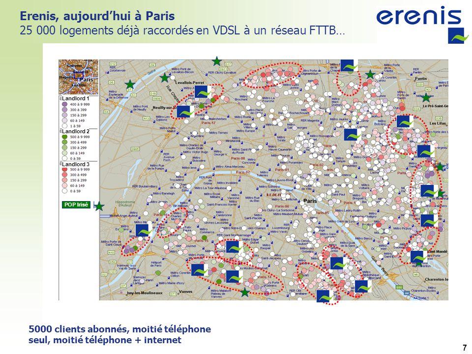 7 Erenis, aujourdhui à Paris 25 000 logements déjà raccordés en VDSL à un réseau FTTB… Landlord 1 Landlord 2 Landlord 3 POP Irisé 5000 clients abonnés, moitié téléphone seul, moitié téléphone + internet