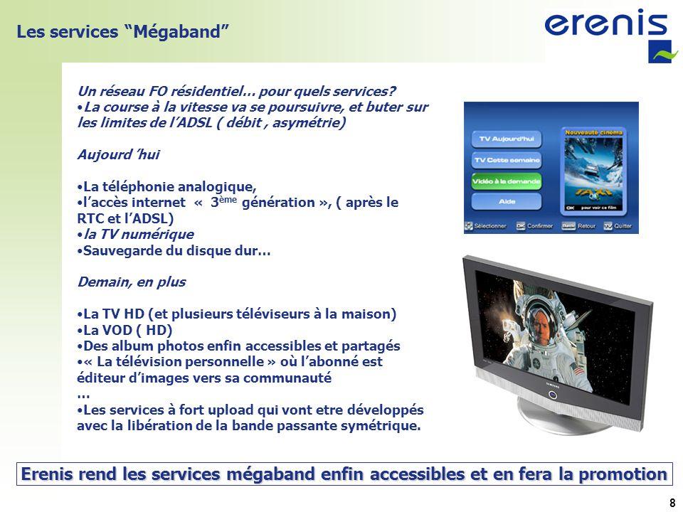 8 Les services Mégaband Erenis rend les services mégaband enfin accessibleset en fera la promotion Erenis rend les services mégaband enfin accessibles et en fera la promotion Un réseau FO résidentiel… pour quels services.