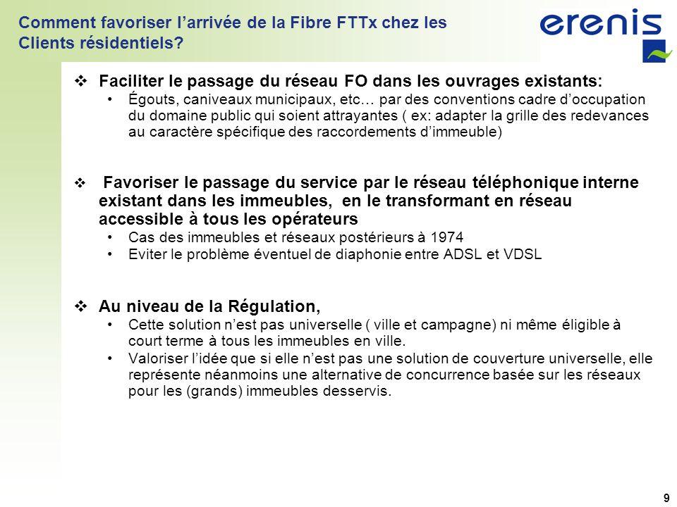 9 Comment favoriser larrivée de la Fibre FTTx chez les Clients résidentiels.