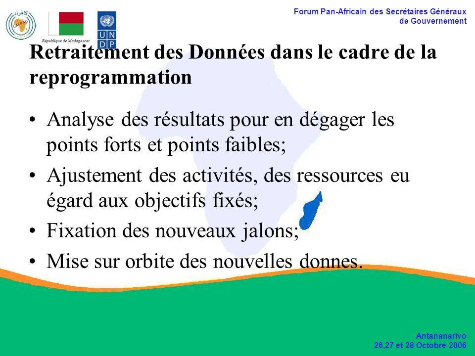 Forum Pan-Africain des Secrétaires Généraux de Gouvernement Antananarivo 26,27 et 28 Octobre 2006 Retraitement des Données dans le cadre de la reprogr