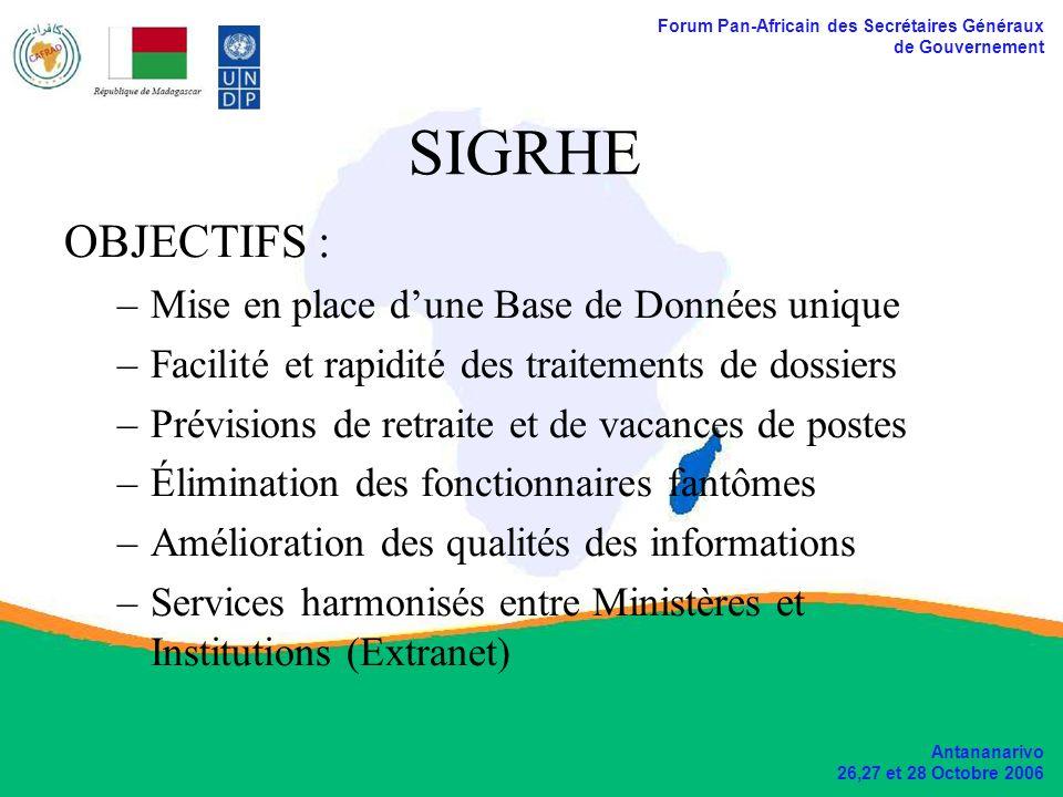 Forum Pan-Africain des Secrétaires Généraux de Gouvernement Antananarivo 26,27 et 28 Octobre 2006 SIGRHE OBJECTIFS : –Mise en place dune Base de Donné