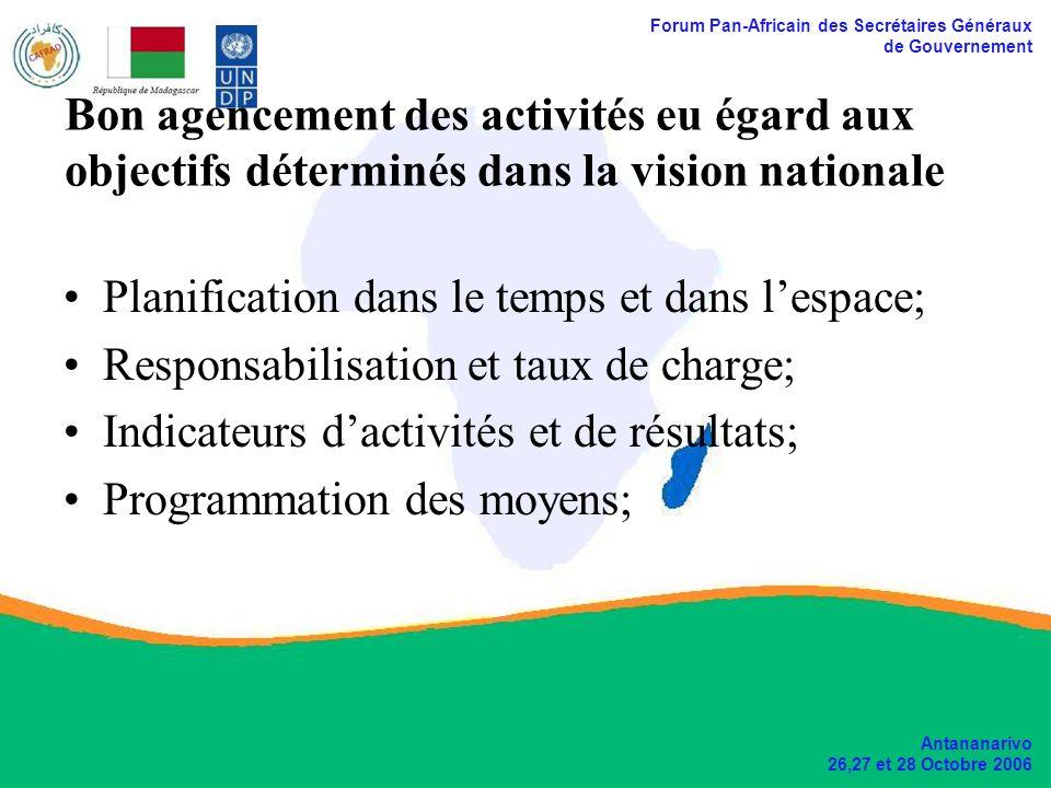 Forum Pan-Africain des Secrétaires Généraux de Gouvernement Antananarivo 26,27 et 28 Octobre 2006 Bon agencement des activités eu égard aux objectifs