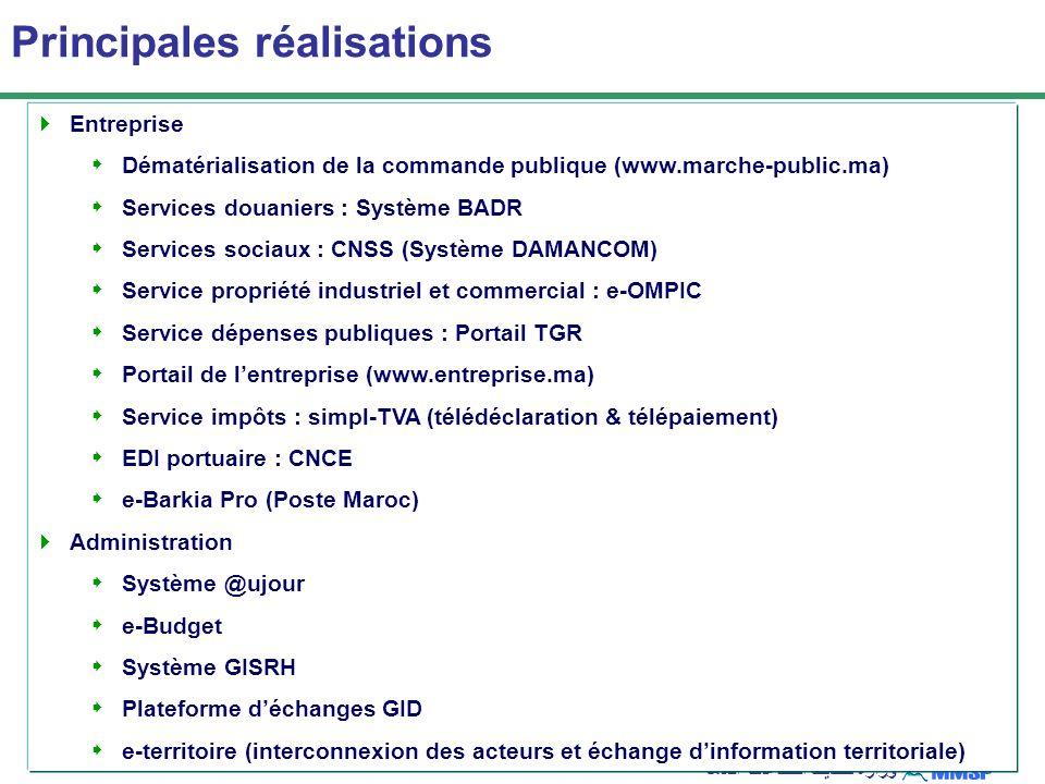 وزارة تحديث القطاعات العامة Entreprise Dématérialisation de la commande publique (www.marche-public.ma) Services douaniers : Système BADR Services soc