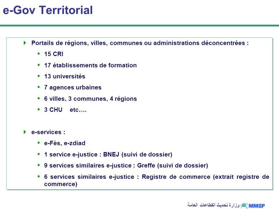 وزارة تحديث القطاعات العامة e-Gov Territorial Portails de régions, villes, communes ou administrations déconcentrées : 15 CRI 17 établissements de for