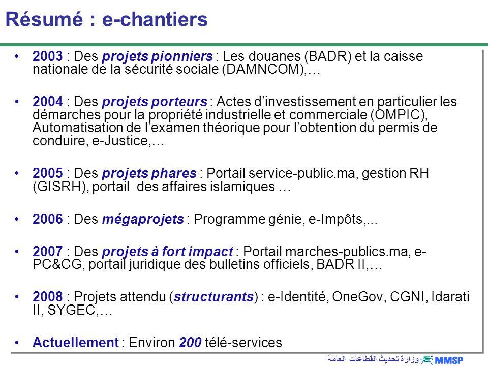 وزارة تحديث القطاعات العامة Résumé : e-chantiers 2003 : Des projets pionniers : Les douanes (BADR) et la caisse nationale de la sécurité sociale (DAMN