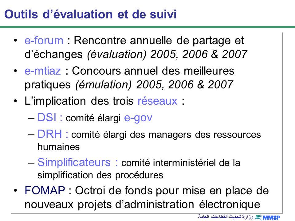 وزارة تحديث القطاعات العامة Outils dévaluation et de suivi e-forum : Rencontre annuelle de partage et déchanges (évaluation) 2005, 2006 & 2007 e-mtiaz