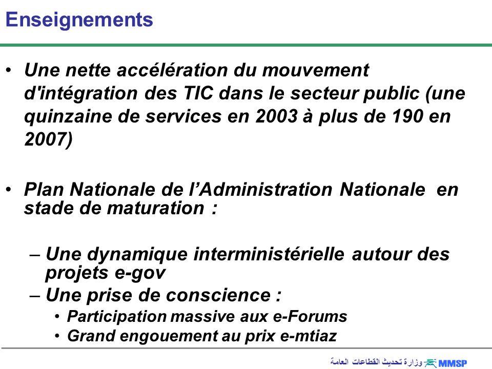 وزارة تحديث القطاعات العامة Enseignements Une nette accélération du mouvement d'intégration des TIC dans le secteur public (une quinzaine de services