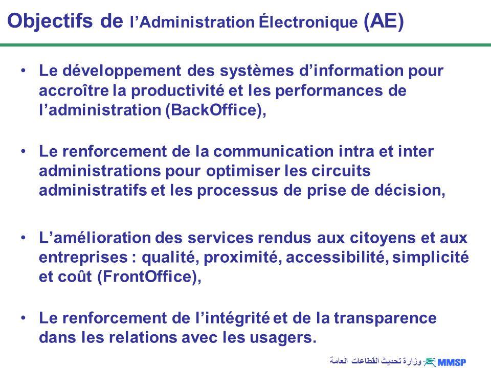 وزارة تحديث القطاعات العامة Objectifs de lAdministration Électronique (AE) Le développement des systèmes dinformation pour accroître la productivité e