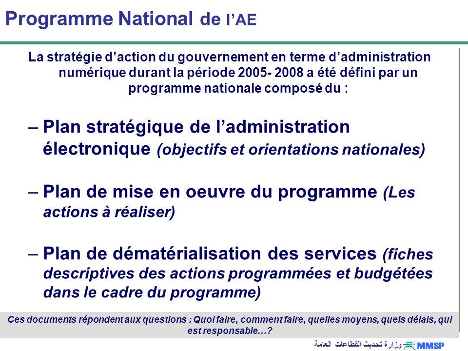 وزارة تحديث القطاعات العامة PNAE 2005 (R1) : Actions programmées Mise en place de la structure de pilotage transversal (missions, organigramme, budget annuel, ressources, …) Support au développement du e-Gouvernement (pôles : stratégie, normalisation, infrastructure et sécurité, mutualisation) Services au citoyen et à lentreprise (GC, GB) Modernisation des services publics (GG) 125 actions e-gov identifiées (dont 21 mesures), et organisées autour de 4 axes principaux :