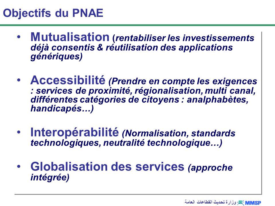 وزارة تحديث القطاعات العامة Objectifs du PNAE Mutualisation (rentabiliser les investissements déjà consentis & réutilisation des applications génériqu