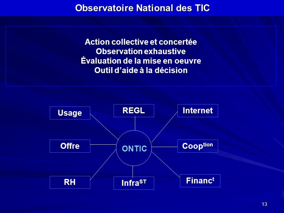 13 Action collective et concertée Observation exhaustive Évaluation de la mise en oeuvre Outil daide à la décision Observatoire National des TIC ONTIC