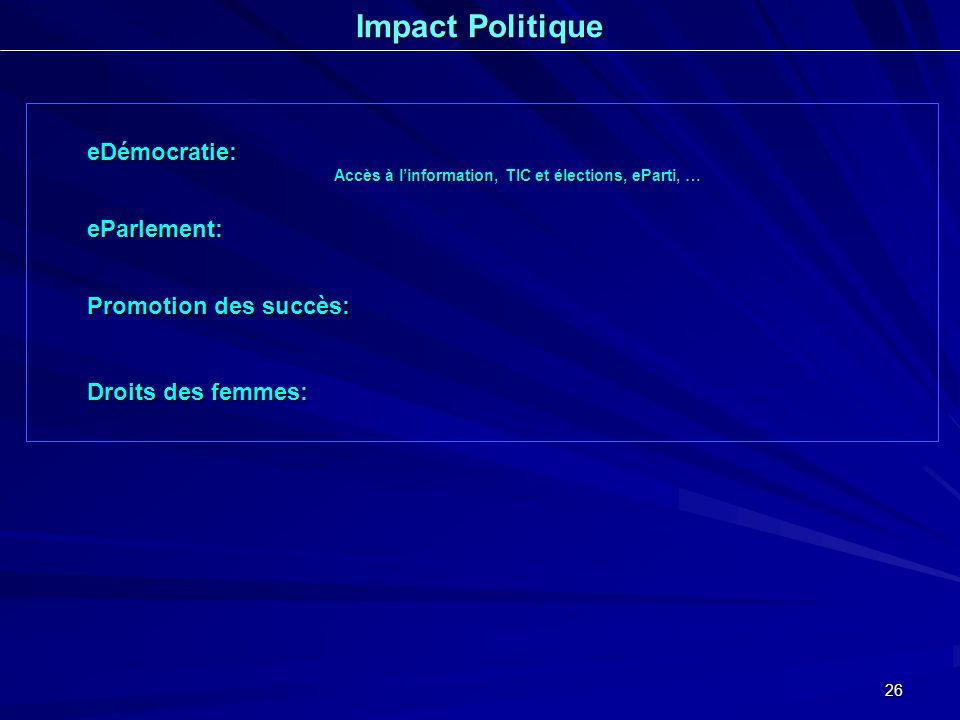 26 Impact Politique eDémocratie: Accès à linformation, TIC et élections, eParti, … eParlement: Promotion des succès: Droits des femmes: