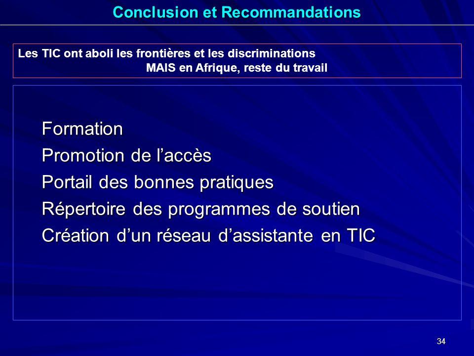 34 Formation Promotion de laccès Portail des bonnes pratiques Répertoire des programmes de soutien Création dun réseau dassistante en TIC Conclusion e