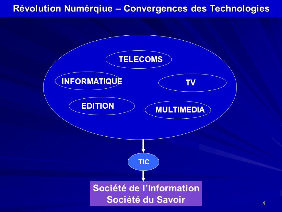 4 Révolution Numérqiue – Convergences des Technologies Société de lInformation Société du Savoir INFORMATIQUE TELECOMS TV MULTIMEDIA EDITION TIC