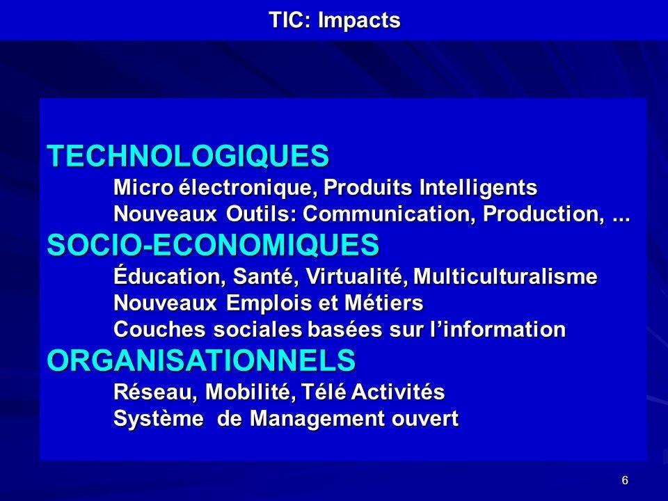 6 TECHNOLOGIQUES Micro électronique, Produits Intelligents Nouveaux Outils: Communication, Production,... SOCIO-ECONOMIQUES Éducation, Santé, Virtuali