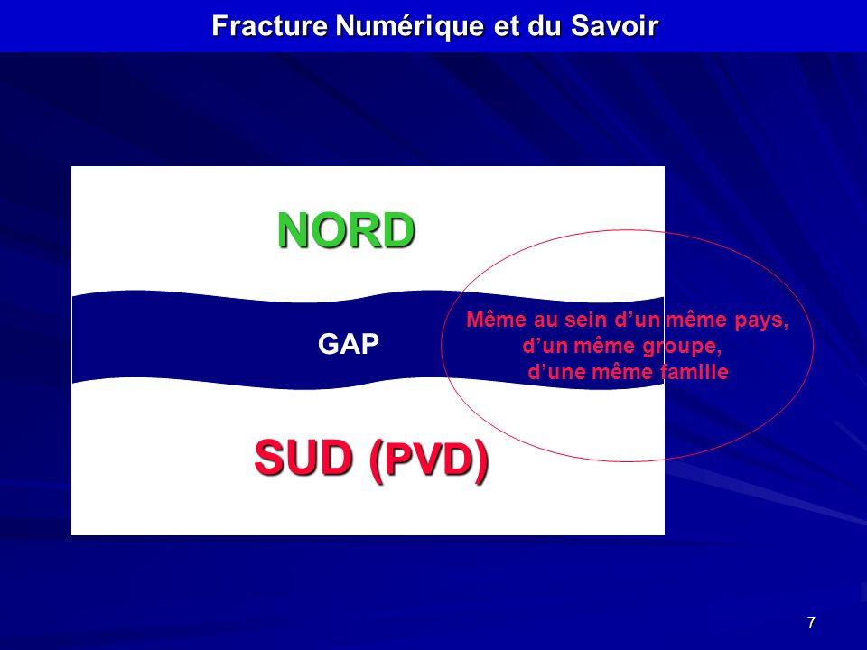 7 Fracture Numérique et du Savoir NORD SUD ( PVD ) GAP Même au sein dun même pays, dun même groupe, dune même famille