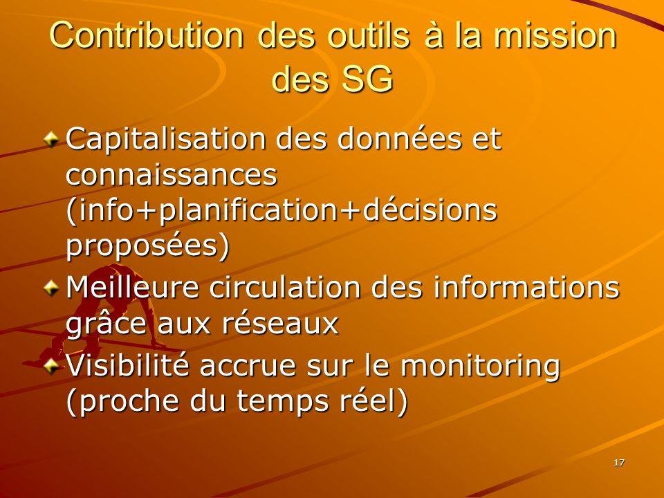 17 Contribution des outils à la mission des SG Capitalisation des données et connaissances (info+planification+décisions proposées) Meilleure circulation des informations grâce aux réseaux Visibilité accrue sur le monitoring (proche du temps réel)