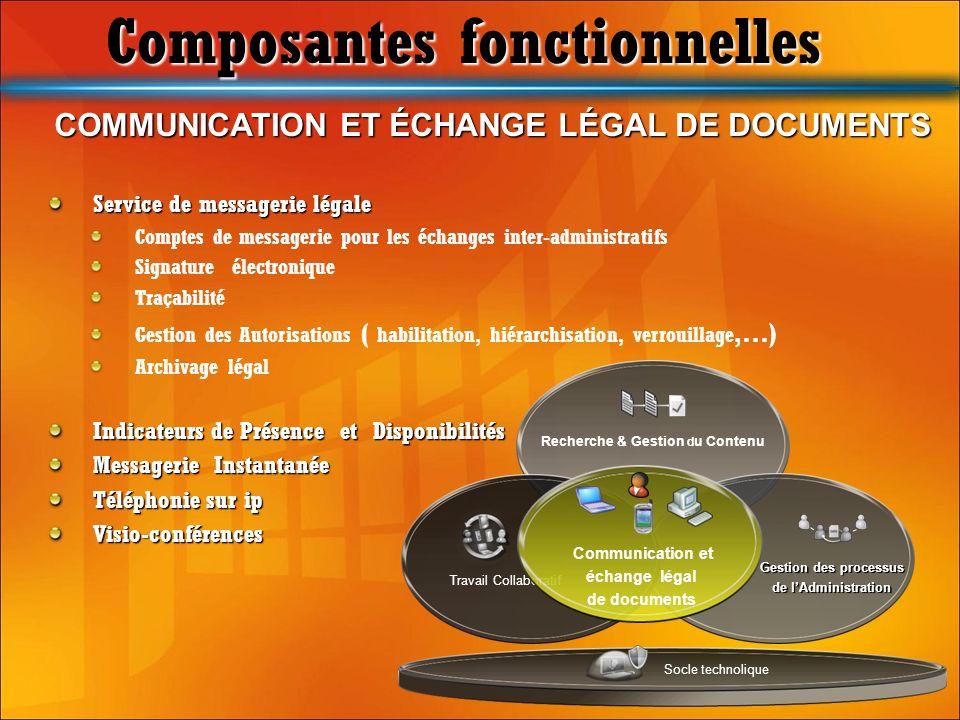 COMMUNICATION ET ÉCHANGE LÉGAL DE DOCUMENTS Service de messagerie légale Comptes de messagerie pour les échanges inter-administratifs Signature électr