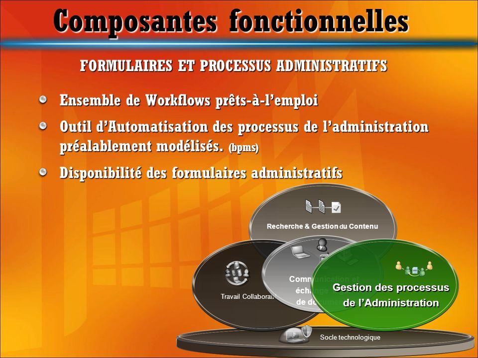 FORMULAIRES ET PROCESSUS ADMINISTRATIFS Ensemble de Workflows prêts-à-lemploi Outil dAutomatisation des processus de ladministration préalablement mod
