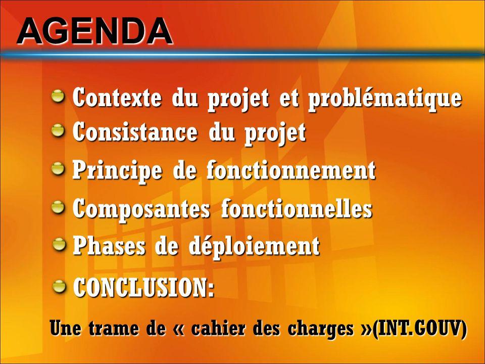 AGENDA Contexte du projet et problématique Consistance du projet Principe de fonctionnement Composantes fonctionnelles Phases de déploiement CONCLUSIO