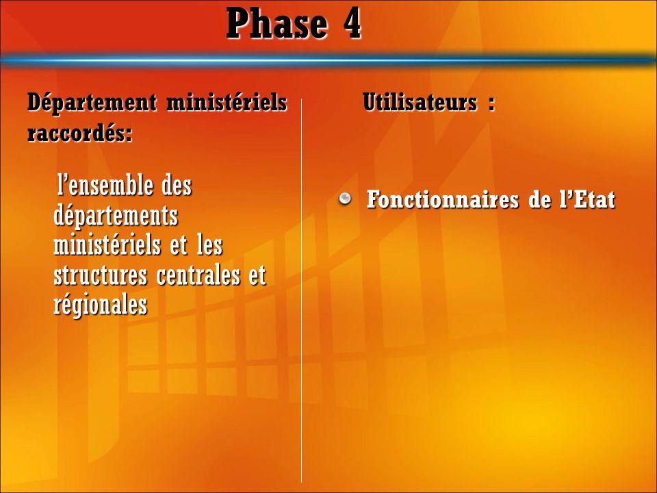 Phase 4 Département ministériels raccordés: Utilisateurs : Fonctionnaires de lEtat lensemble des départements ministériels et les structures centrales