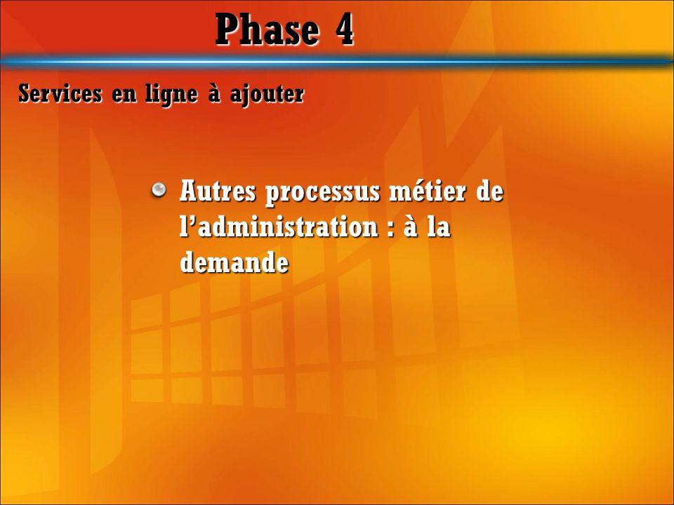 Services en ligne à ajouter Autres processus métier de ladministration : à la demande Phase 4