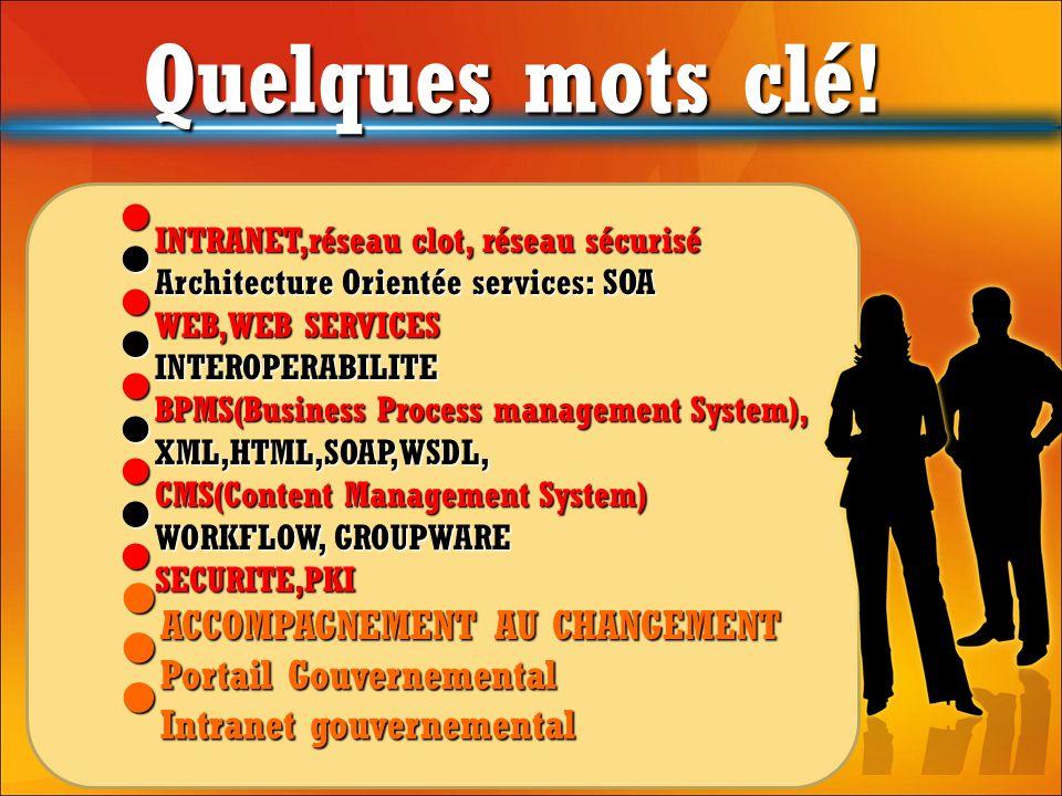 Quelques mots clé! INTRANET,réseau clot, réseau sécurisé INTRANET,réseau clot, réseau sécurisé INTRANET,réseau clot, réseau sécurisé INTRANET,réseau c