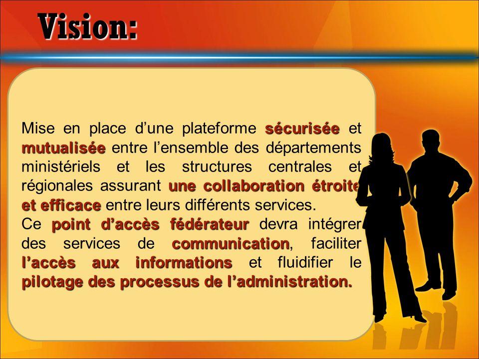 sécurisée mutualisée une collaboration étroite et efficace Mise en place dune plateforme sécurisée et mutualisée entre lensemble des départements mini