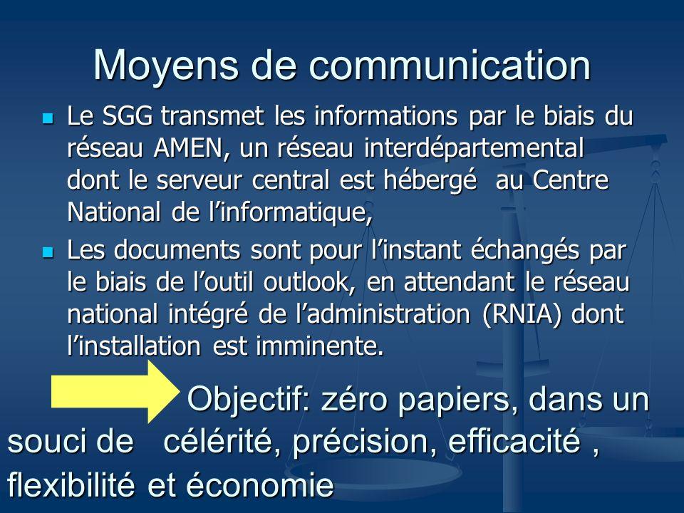 Moyens de communication Le SGG transmet les informations par le biais du réseau AMEN, un réseau interdépartemental dont le serveur central est hébergé