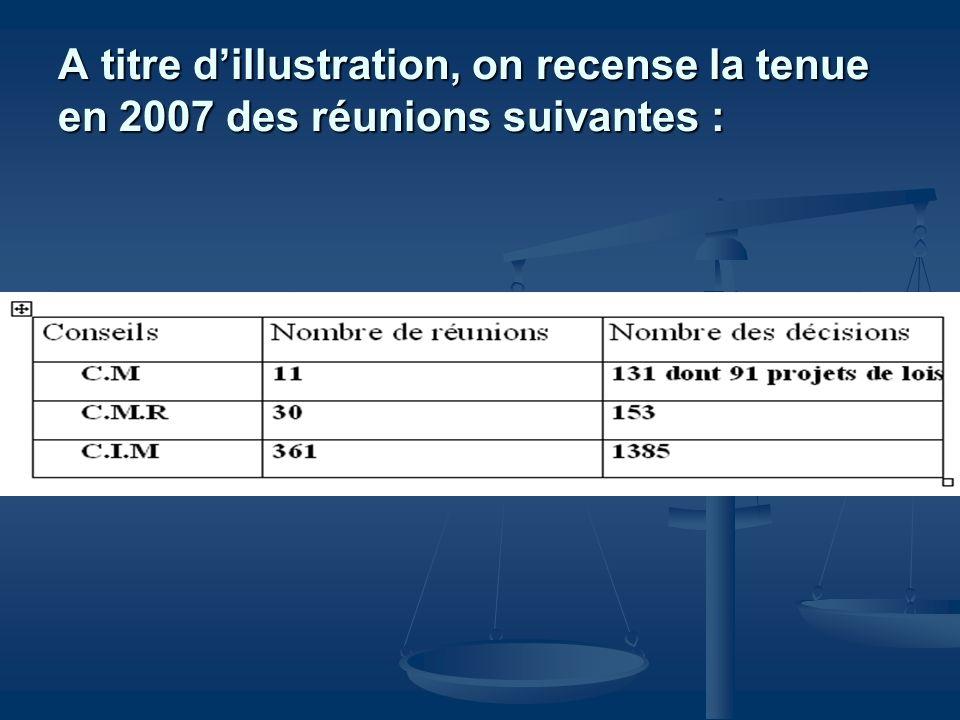 A titre dillustration, on recense la tenue en 2007 des réunions suivantes :