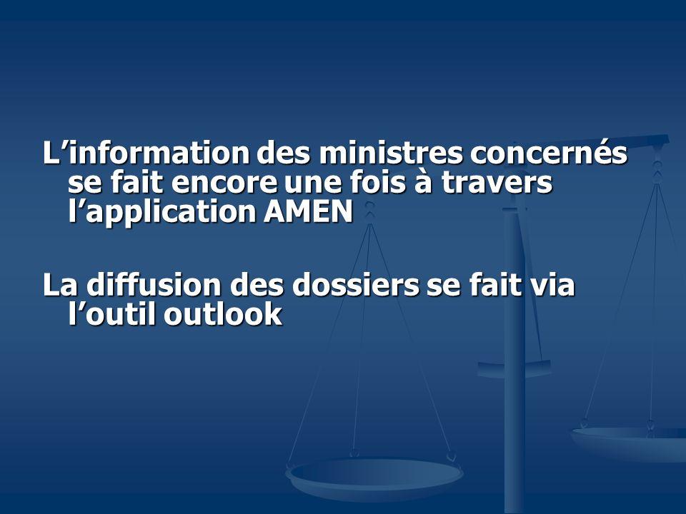 Linformation des ministres concernés se fait encore une fois à travers lapplication AMEN La diffusion des dossiers se fait via loutil outlook
