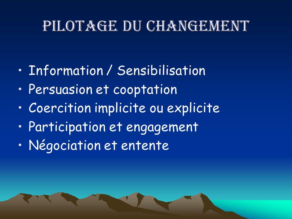Information / Sensibilisation Persuasion et cooptation Coercition implicite ou explicite Participation et engagement Négociation et entente PILOTAGE D