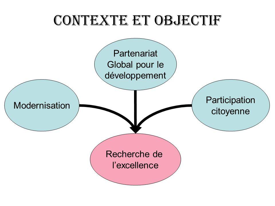 Contexte et OBJECTIF Modernisation Partenariat Global pour le développement Recherche de lexcellence Participation citoyenne